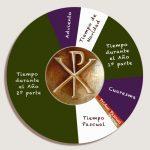ciclo-liturgico